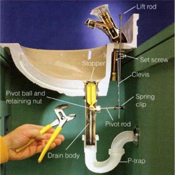 De Hart Plumbing Heating  U0026 Cooling