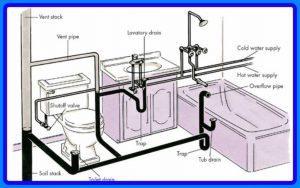 plumbing facts
